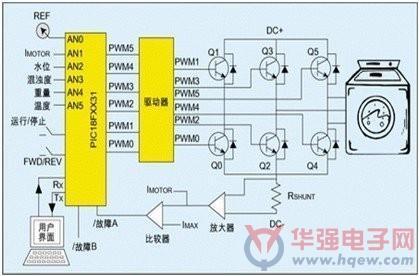 对于抽水机或风扇,功耗与轴的速度立方根成正比,当轴速度降低10%