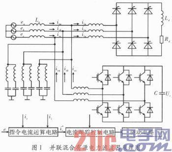 该混合型有源电力滤波器由lc无源滤波器和有源滤波器