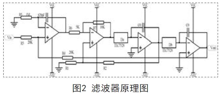 此外,设计的幅频特性测试仪可测量程控滤波器的高通、低通特性曲线,并在液晶上打点绘制曲线。 椭圆滤波器测量时,输入信号峰-峰值为5V,通带内最大峰-峰值为5.12V,在室温较高时测得截止频率为52.03KHz,室温较低时测得截止频率为49.2KHz.由此可见,该设计受温度影响较大,初步分析为电容的温度系数太大造成的。 5.