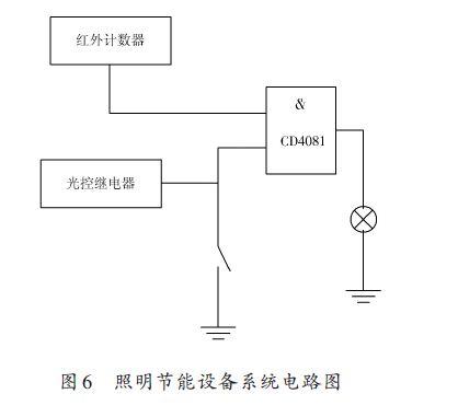 公用照明设备节能控制系统的设计