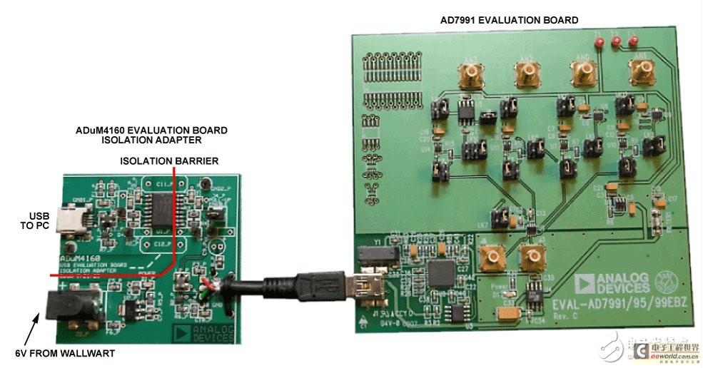 通用串行总线(usb)外设隔离器电路图