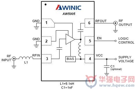 艾为ez-gps低噪声放大器进入量产阶段