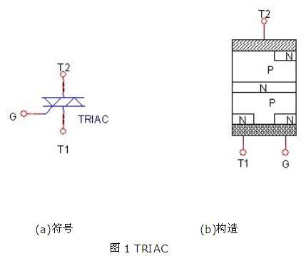 单相半波不可控整流电路波形