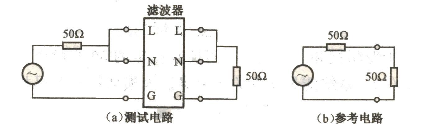 emi电源滤波器插入损耗的测量方法