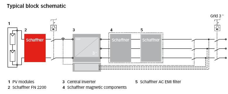 电源滤波器的选择——太阳能并网逆变器用直流滤波器